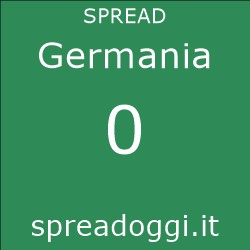 Spread oggi Germania